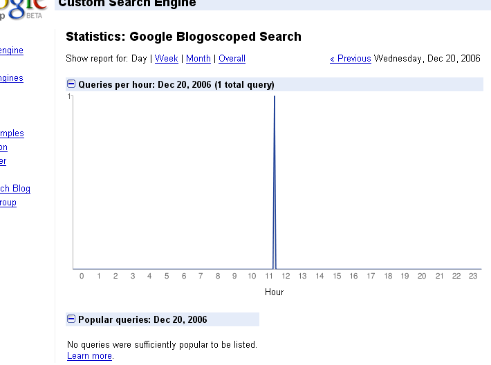 how to check google search statistics