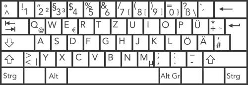 Switching From German To US Keyboard - Us keyboard map name