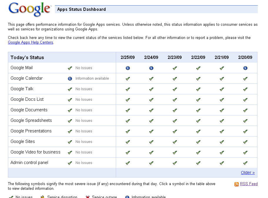 Google Apps Status Dashboard