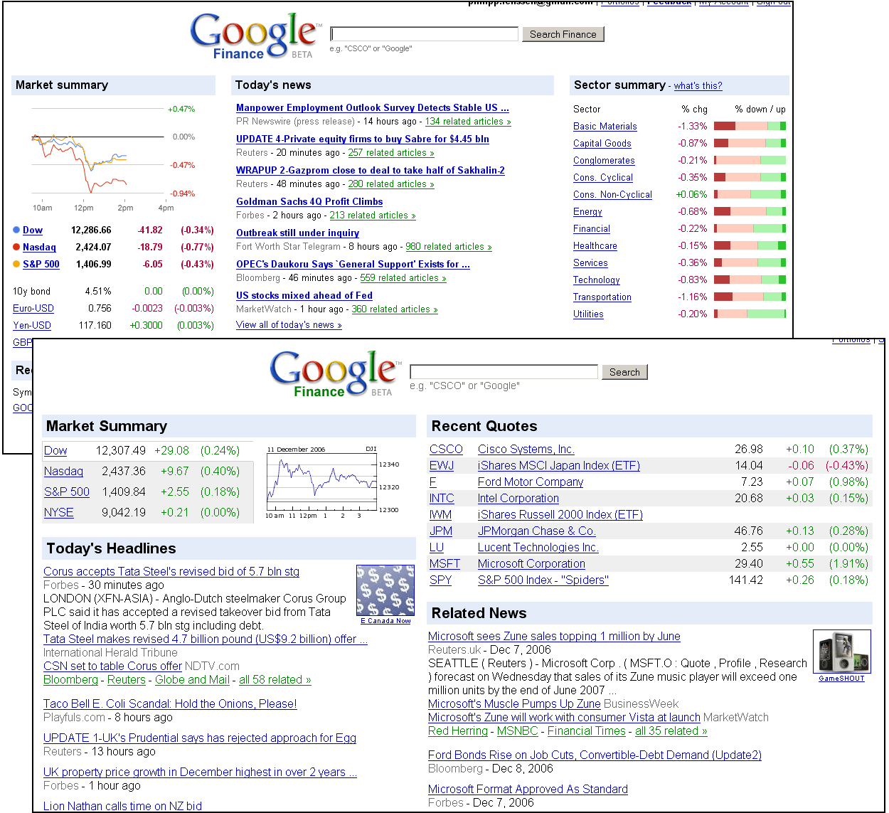 Google Real Time Quotes Api: Nyse Real Time Quotes. QuotesGram