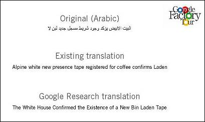 Google Translator: The Universal Language