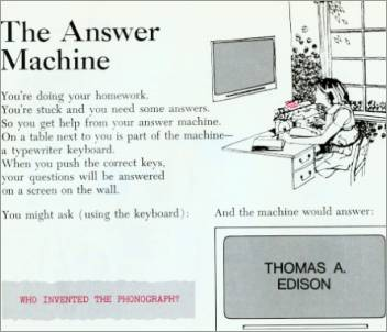 The Answer Machine: Who invented the phonograph?